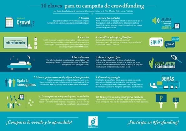 decalogoforofunding_paraelblog20140515